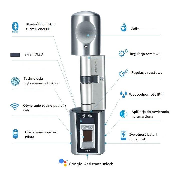 otwieraj drzwi bez klucza z zamek na odcisk palca, zamek biometryczny